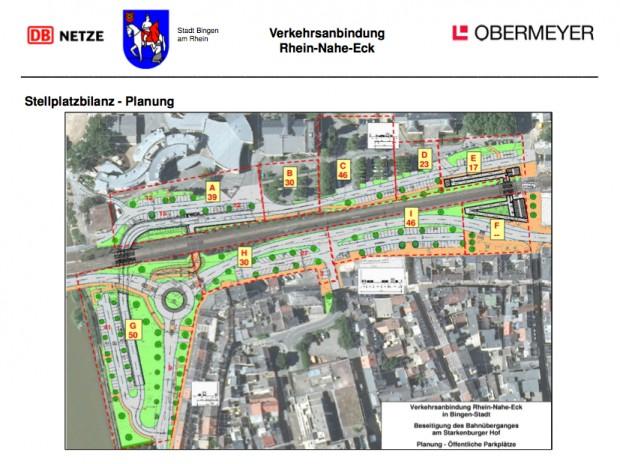 Anbindung Rhein-Nahe-Eck: Nicht am falschen Ende sparen
