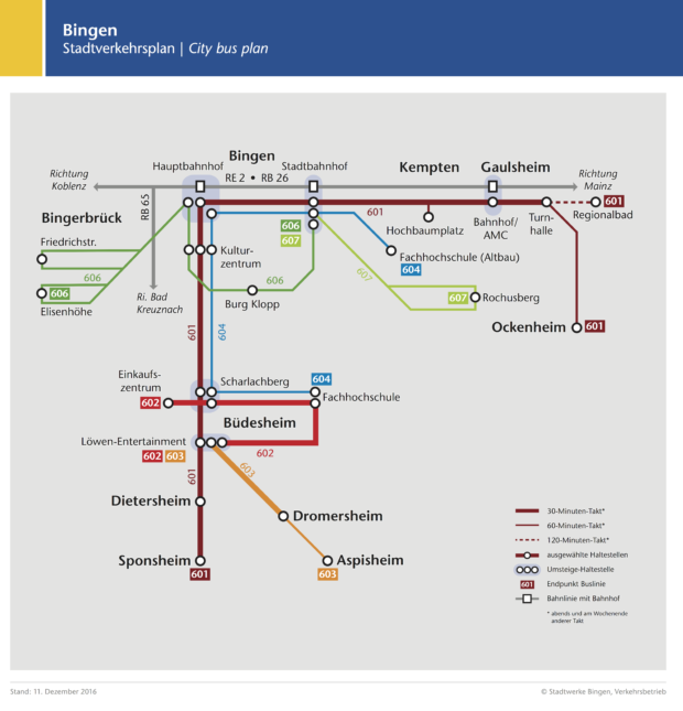 ÖPNV-Konzept: SPD fordert Einstellung weiterer Planungen