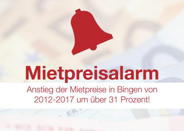 SPD: Alarmierende Mietpreiserhöhungen in Bingen